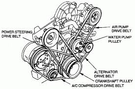solved 3100 engine antifreeze leaking from area under a fixya 1999 honda civic ex engine diagram solved 3100 engine antifreeze leaking from area under a fixya with regard to 1999 honda civic serpentine belt diagram