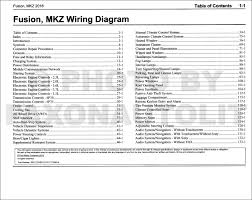 2016 ford fusion lincoln mkz wiring diagram manual original Fusion Wiring Diagram 2016 ford fusion lincoln mkz wiring diagram manual original click on thumbnail to zoom 2012 fusion wiring diagram