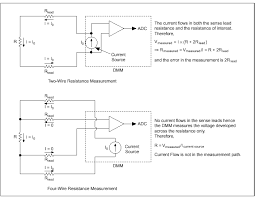 understanding instrument specifications how to make sense out 4 Wire Resistance Diagram 2 resolution, precision, accuracy 4-Wire Resistance Potentiometer