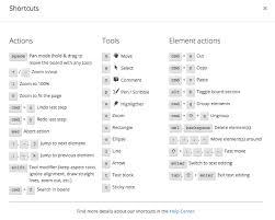 Shortcuts Conceptboard Help Center