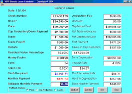 Calculating Car Lease Payments With Car Lease Calculator
