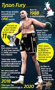 Tyson Fury vs Deontay Wilder 3 date: UK ...