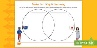 Pumpkin Venn Diagram Harmony Day Venn Diagram Worksheet