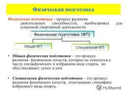 Презентация на тему Теория физической культуры Автор Фонарев Д В  22 Физическая подготовка Физическая