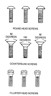 self tapping machine screws. machine screws figure 2-40. self tapping (3) drive screws. screws, ms21318, as shown in 2-40, are plain head, self-tapping used
