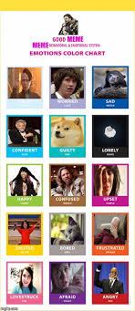 Meme Emotions Color Chart Imgflip