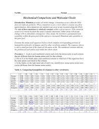 Biochemical Comparisons And Molecular Clocks