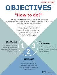 target setting target vs objective org objectives target setting