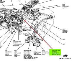 ford windstar i have a 98 windstar the front wipers will not the generic electronic module is located behind the instrument panel left of steering column see the enclosed diagram