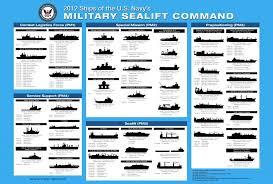Us Navy Ship Chart