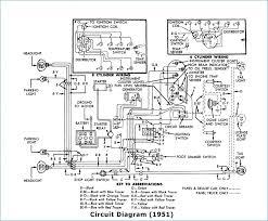 94 f150 wiring diagram wiring diagram collection wiring diagram for 1994 ford f150 radio 94 f150 wiring diagram of 94 f150 wiring diagram