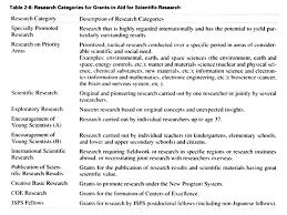 jaejoong intermodulation qualitative research proposal research proposal apa