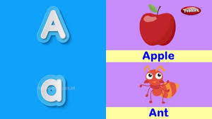 Ipa (international phonetic alphabet) consonants part 1. Phonics Song For Children A To Z Phonics Learn Phonics For Kids Alphabet Sounds Youtube