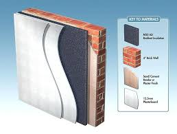 soundproof material for walls sound insulation for walls sound deadening for walls soundproof material for walls