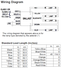 philips advance centium icn 2s40 n wiring diagram philips philips advance t8 ballast wiring diagram solidfonts on philips advance centium icn 2s40 n wiring diagram