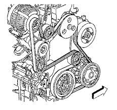 buick rendezvous belt diagram buick 3400 or 3 4l v6 engine belt pictures and routing diagrams