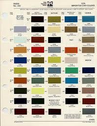 bmc british leyland paint code chips 1976
