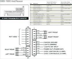 pontiac bonneville radio wiring diagram 2000 Camaro Starter Wire Diagram 68 Camaro Wiring Harness Diagram