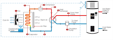 wiring diagram for hot water heater the wiring diagram piping diagram for two water heaters vidim wiring diagram wiring diagram