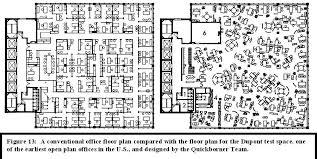 open office concepts. thus open office concepts