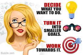 What Is A Career Goal Brilliant Examples Of Career Goals To Help You Achieve Success