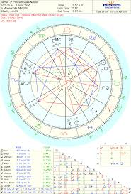Michael Jackson Astrology Death Chart Astrology Of The Life And Death Of Prince Rogers Nelson