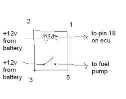 rb25det fuel pump ecu wiring problems forced induction performance Fuel Pump Wiring Harness Diagram at R33 Skyline Fuel Pump Wiring Diagram