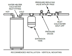 tankless water heater expansion tank. Beautiful Water TW Series Expansion Tanks Installation Diagram Throughout Tankless Water Heater Tank