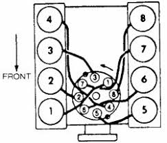 solved firing order for f v engine fixya firing order for 1994 f150 v8 302 engine 8c95667 jpg