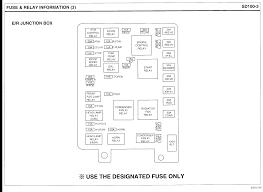 2006 kia spectra5 fuse box diagram vehiclepad 2006 kia spectra 05 kia spectra fuse diagram 05 home wiring diagrams