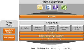 Microsoft Office Sharepoint Designer 2007 Stunning Building Effective Workflows Using SharePoint Server 48