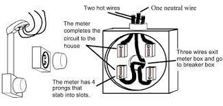 meter base wireing diagram meter wiring diagrams online meter base wiring diagram 4 wire meter base wiring diagram 4