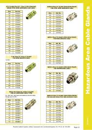 Bicon Cable Gland Selection Chart Prysmian Bicon Cable Glands For Fp Cables Fp200 Fp Plus