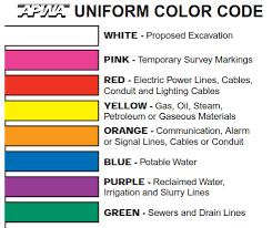 Apwa Uniform Color Code Chart Construction By Jules Bartow Goldvein Power Automation