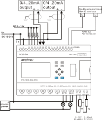 schematic 0 10v 4 20ma the wiring diagram 0 10v wiring diagram vidim wiring diagram schematic