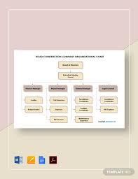 Construction Company Org Chart Free Road Construction Company Organizational Chart Template