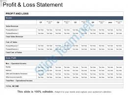 P And L Statement Template New Profit And Loss Statement Powerpoint Presentation PowerPoint