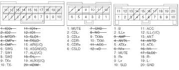 pioneer car stereo 16 pin wiring diagram wiring diagram pioneer deh wiring diagram auto schematic