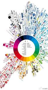 Colourtone Colour Chart Logo Colour Tone Logos Design Graphic Design Logo Color