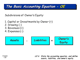 chapter 1 19 the basic accounting equation oe lo 6 state the accounting equation