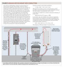 wiring diagrams kva transformer 45 kva transformer electrical 3 phase transformer wiring diagram at Electrical Transformer Wiring Diagram