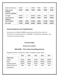 millann the cultural wedding planners Expenses For Wedding Plan Expenses For Wedding Plan #29 expenses for wedding plan
