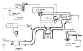 toyota ae100 wiring diagram toyota wiring diagrams