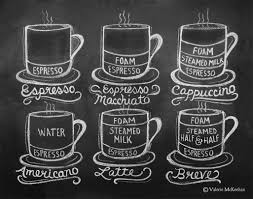 Retro Chalkboards For Kitchen 17 Best Images About Chalkboard On Pinterest Happy Spring