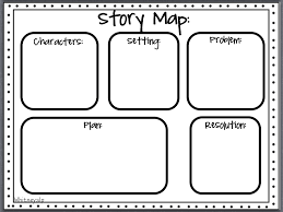 Story Map Template Story Map Template Year 1 Rome Fontanacountryinn Com