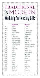 10 year anniversary gift ideas for couple second wedding gifts princess tips around her older 10 year anniversary gift ideas for couple