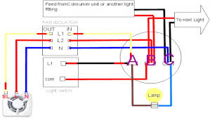 wiring diagram for pendant switch wiring library pictures of wiring lights diagram throughout astonishing pendant in series your house decor