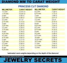 Princess Cut Diamond Chart Pin On At The Bench