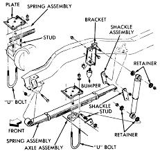 Repair guides front suspension leaf springs leaf spring suspension system type diagrams ford explorer rear suspension parts leaf springs