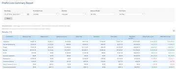 What Is Profit Loss Profit Loss Summary Report Simpro